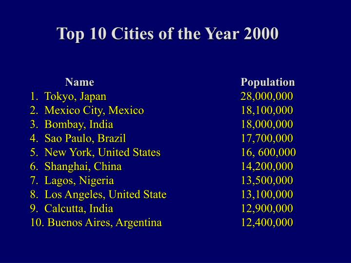 Top 10 Cities of the Year 2000