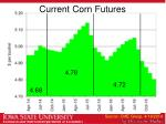current corn futures