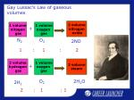 gay lussac s law of gaseous volumes1