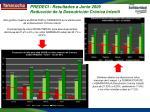 predeci resultados a junio 2009 reducci n de la desnutrici n cr nica infantil