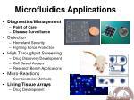 microfluidics applications