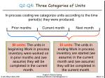 q2 q4 three categories of units
