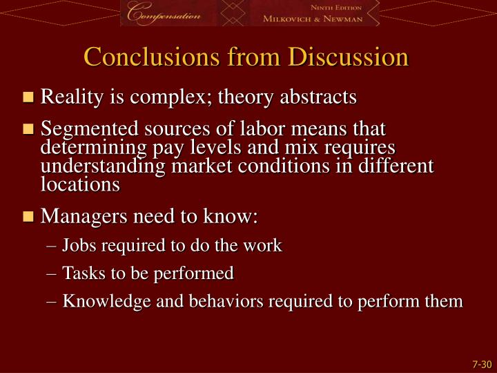 Conclusions from Discussion