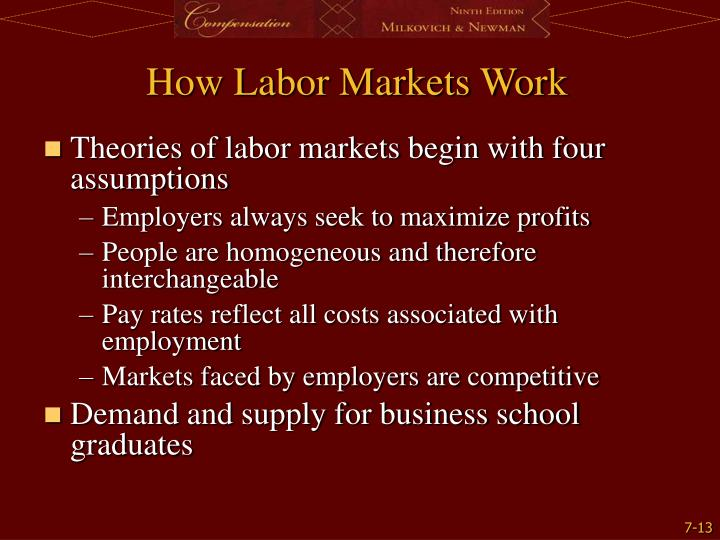 How Labor Markets Work