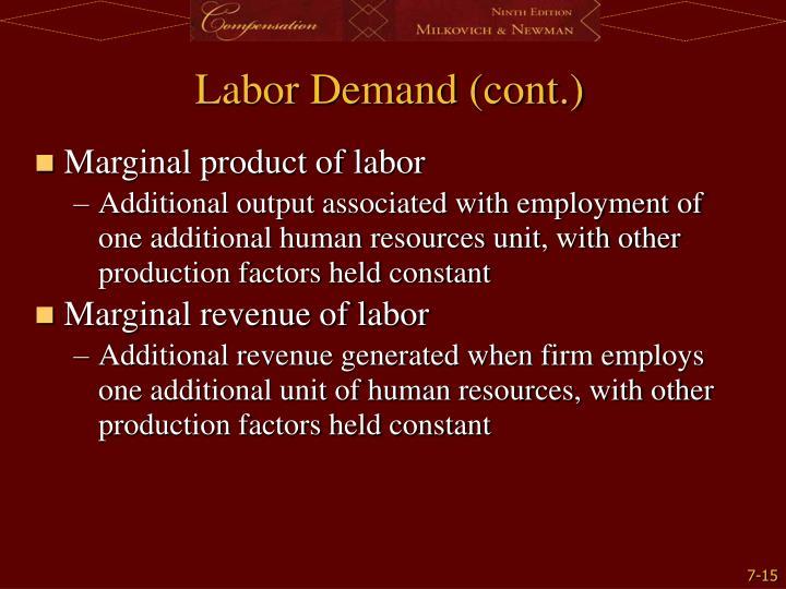 Labor Demand (cont.)
