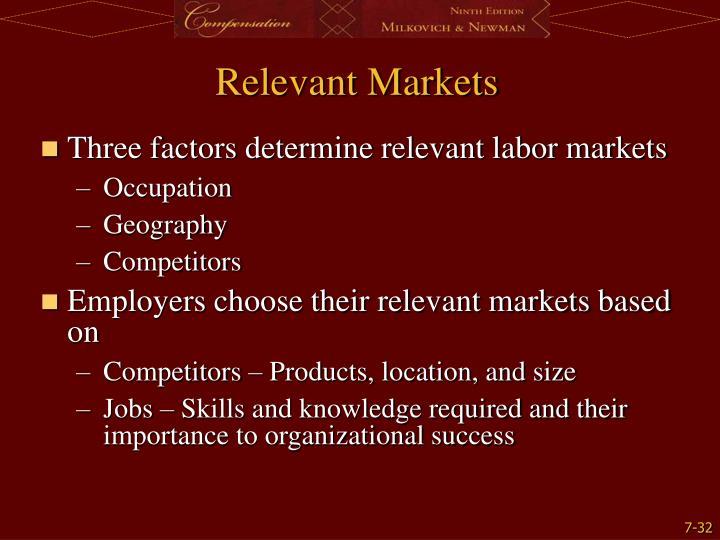 Relevant Markets
