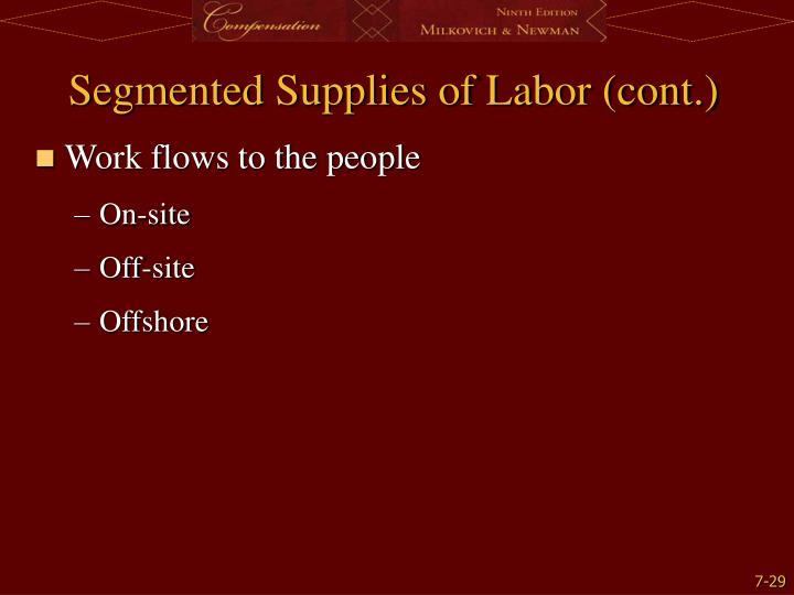 Segmented Supplies of Labor (cont.)