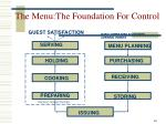 the menu the foundation for control