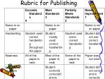 rubric for publishing