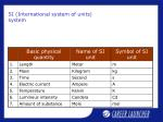 si international system of units system