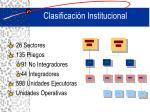 clasificaci n institucional