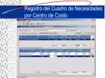 registro del cuadro de necesidades por centro de costo