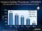 invasive cardiac procedures crusade among patients without contraindications to cath