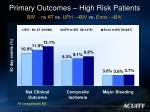 primary outcomes high risk patients