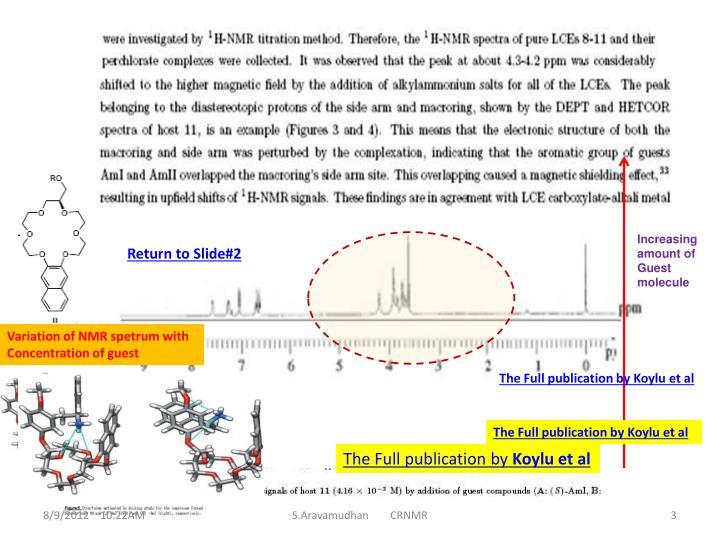 Increasing        amount of Guest molecule