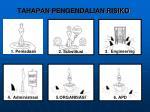tahapan pengendalian risiko