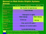 normal ve risk grubu eri kin a lama emas