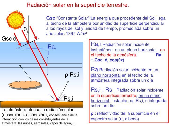 Radiación solar en la superficie terrestre.