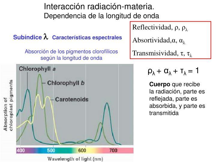 Interacción radiación-materia
