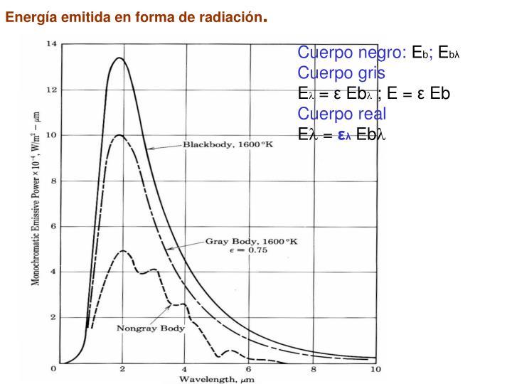 Energía emitida en forma de radiación
