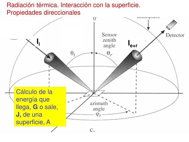 Radiación térmica. Interacción con la superficie. Propiedades direccionales