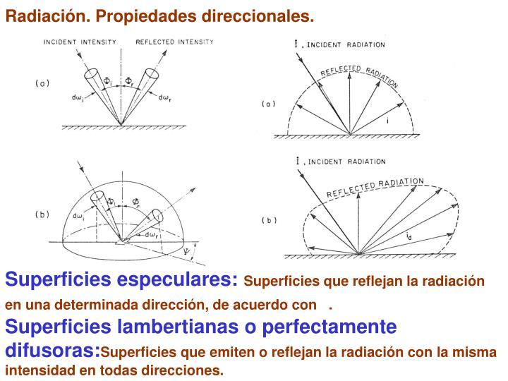 Radiación. Propiedades direccionales.