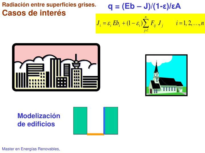 Radiación entre superficies grises.