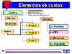 elementos de custos