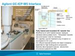 agilent gc icp ms interface