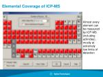 elemental coverage of icp ms