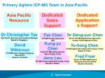 primary agilent icp ms team in asia pacific