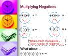 multiplying negatives