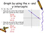 graph by using the x and y intercepts