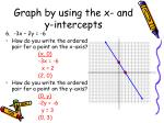 graph by using the x and y intercepts1