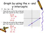 graph by using the x and y intercepts2