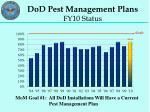dod pest management plans fy10 status