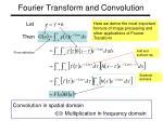 fourier transform and convolution1
