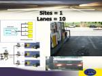 sites 1 lanes 10