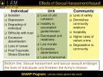 effects of sexual harassment assault