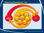global cardiometabolic risk