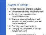 targets of change