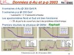 donn es d au et p p 2003