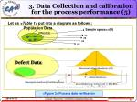 3 data collection and calibration for the process performance 5
