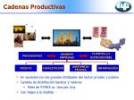 cadenas productivas1