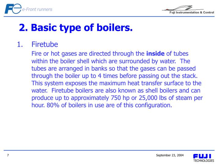 PPT - Combustion Control for Boilers PowerPoint Presentation - ID ...