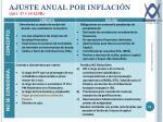 ajuste anual por inflaci n art 47 y 48 lisr