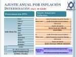 ajuste anual por inflaci n determinaci n art 46 lisr