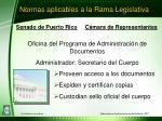 normas aplicables a la rama legislativa