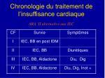 chronologie du traitement de l insuffisance cardiaque