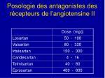 posologie des antagonistes des r cepteurs de l angiotensine ii